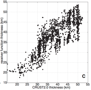 Receiver function crustal thickness vs. CRUST2.0 crustal thickness in western U.S., Gilbert, Geosphere, 2012