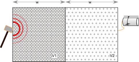 seismic2block